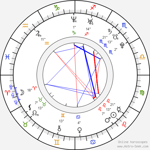 Martin Luhan birth chart, biography, wikipedia 2018, 2019