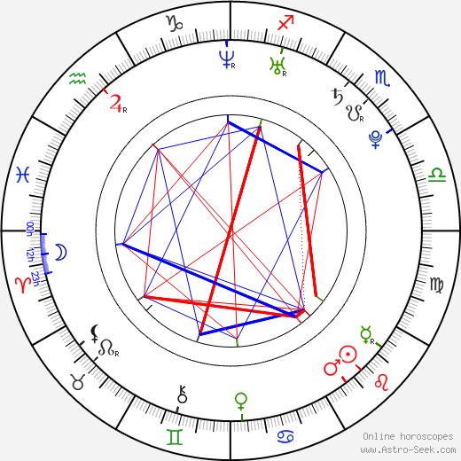 Salomon Kalou astro natal birth chart, Salomon Kalou horoscope, astrology