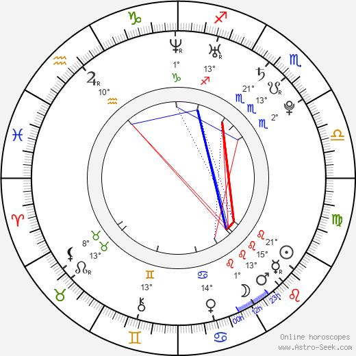Shea Weber birth chart, biography, wikipedia 2019, 2020
