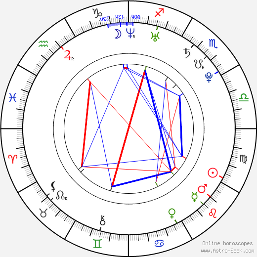 Уинтер Гордон Wynter Gordon день рождения гороскоп, Wynter Gordon Натальная карта онлайн
