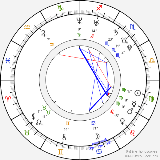 Aya Kamiki birth chart, biography, wikipedia 2019, 2020