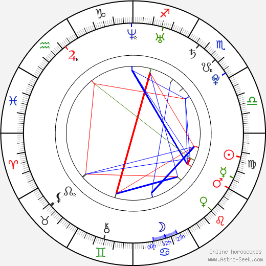 Aya Kamiki birth chart, Aya Kamiki astro natal horoscope, astrology