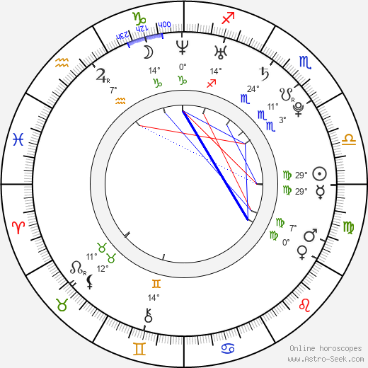 Chantal Leblanc-Everett birth chart, biography, wikipedia 2020, 2021