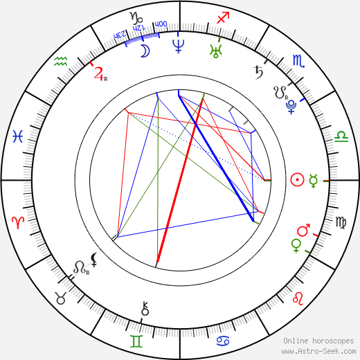 Chantal Leblanc-Everett birth chart, Chantal Leblanc-Everett astro natal horoscope, astrology