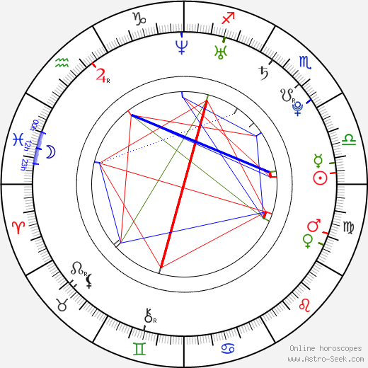 Даниэл Пудил Daniel Pudil день рождения гороскоп, Daniel Pudil Натальная карта онлайн