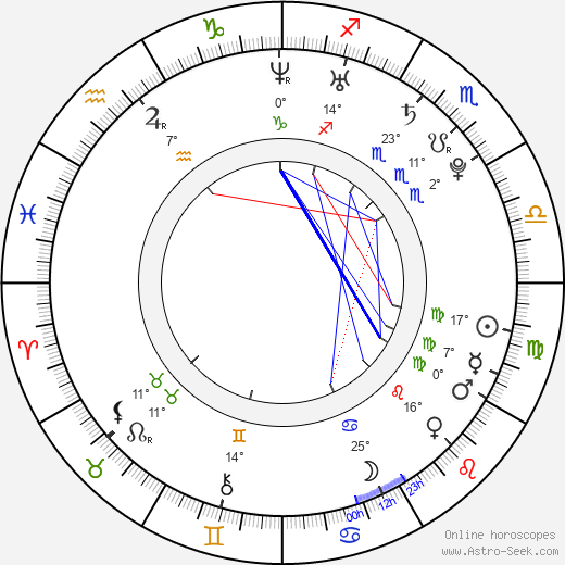 Elyse Levesque birth chart, biography, wikipedia 2020, 2021