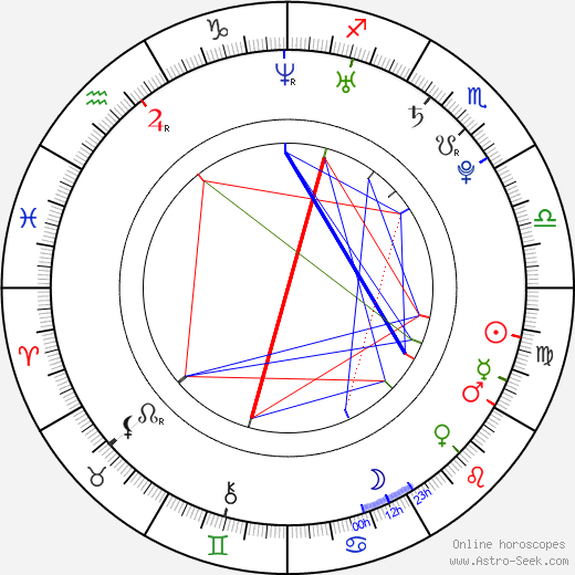 Elyse Levesque birth chart, Elyse Levesque astro natal horoscope, astrology