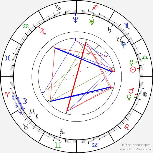 T-Pain Faheem Najm день рождения гороскоп, Faheem Najm Натальная карта онлайн