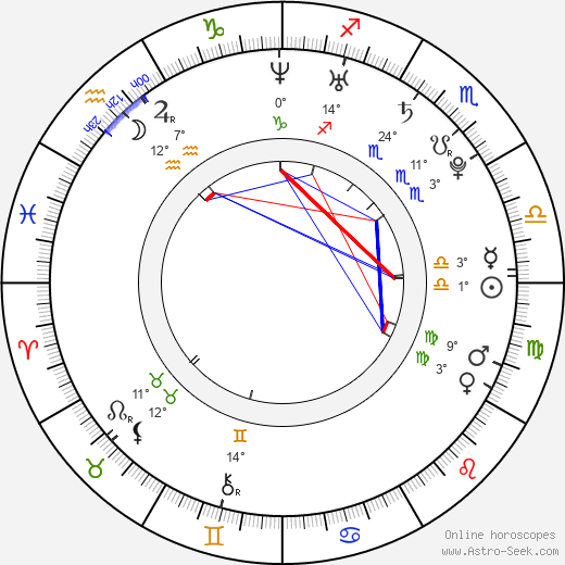Jessica Lucas birth chart, biography, wikipedia 2018, 2019
