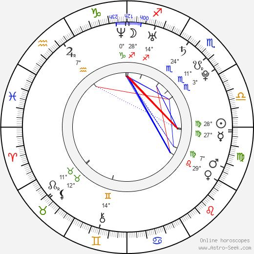 Justin Chapman birth chart, biography, wikipedia 2020, 2021