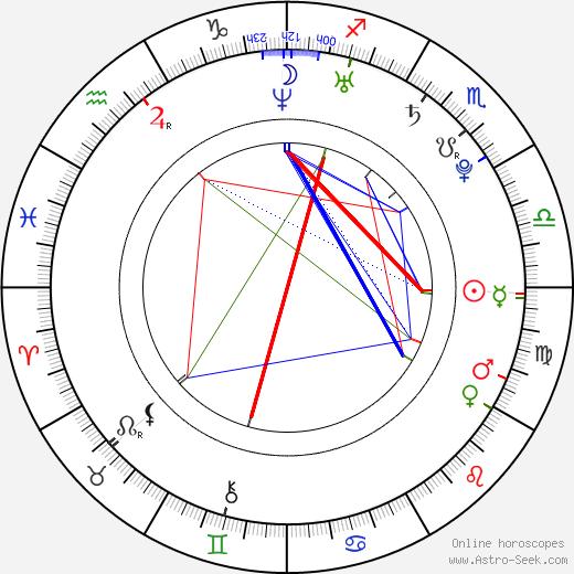 Justin Chapman birth chart, Justin Chapman astro natal horoscope, astrology