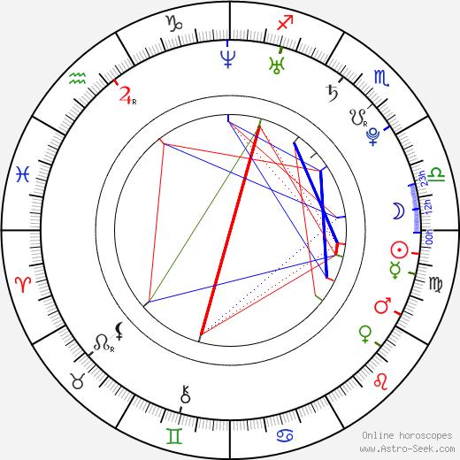 Кайден Кросс Kayden Kross день рождения гороскоп, Kayden Kross Натальная карта онлайн