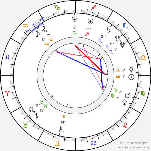 Kimberley Nixon birth chart, biography, wikipedia 2019, 2020