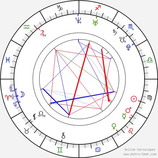 Larry Cohen tema natale, oroscopo, Larry Cohen oroscopi gratuiti, astrologia