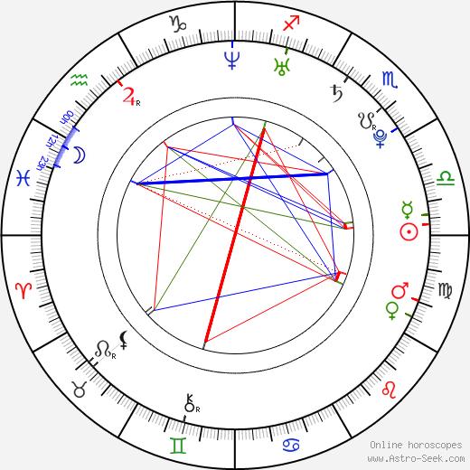 Lenna Kuurmaa tema natale, oroscopo, Lenna Kuurmaa oroscopi gratuiti, astrologia