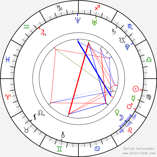 Marcela Skřivánková birth chart, Marcela Skřivánková astro natal horoscope, astrology