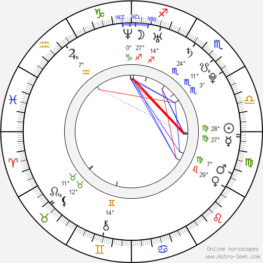 Maryam Hassouni birth chart, biography, wikipedia 2019, 2020