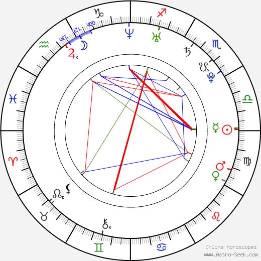 Shawn C. Phillips tema natale, oroscopo, Shawn C. Phillips oroscopi gratuiti, astrologia