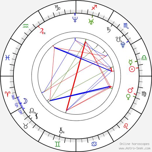 Sheena Shaw tema natale, oroscopo, Sheena Shaw oroscopi gratuiti, astrologia