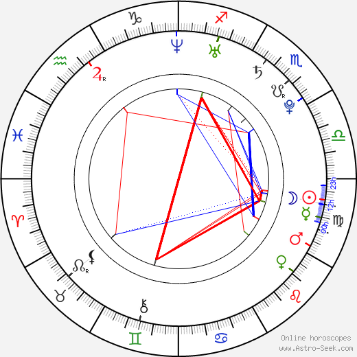 Shera Bechard astro natal birth chart, Shera Bechard horoscope, astrology