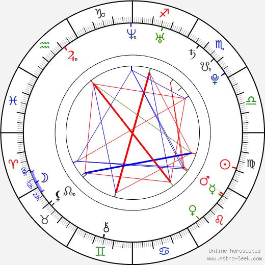 Shontelle Layne день рождения гороскоп, Shontelle Layne Натальная карта онлайн