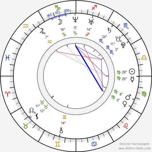 Tatiana Maslany birth chart, biography, wikipedia 2019, 2020