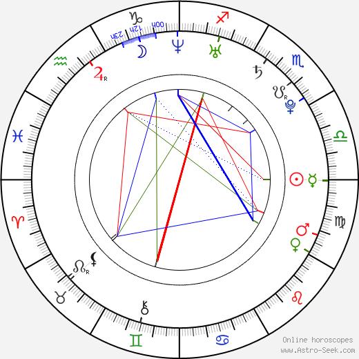 Tatiana Maslany astro natal birth chart, Tatiana Maslany horoscope, astrology