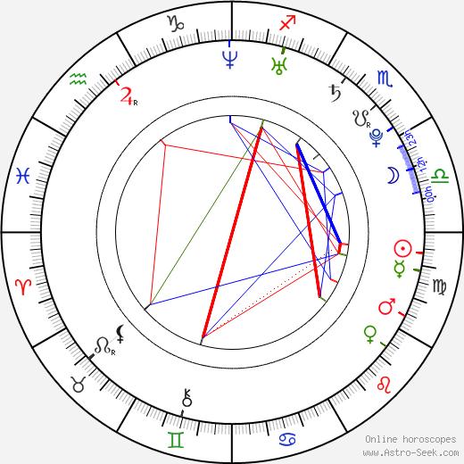 Una Green astro natal birth chart, Una Green horoscope, astrology