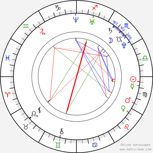 Vicky Jewson birth chart, Vicky Jewson astro natal horoscope, astrology