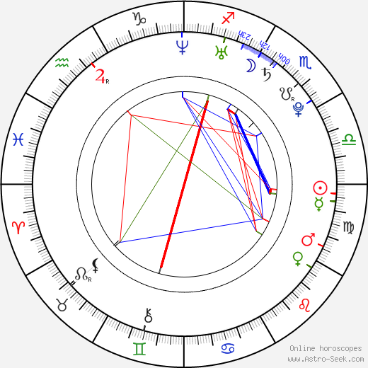 Victor Norén birth chart, Victor Norén astro natal horoscope, astrology