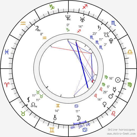 Yung Berg birth chart, biography, wikipedia 2019, 2020