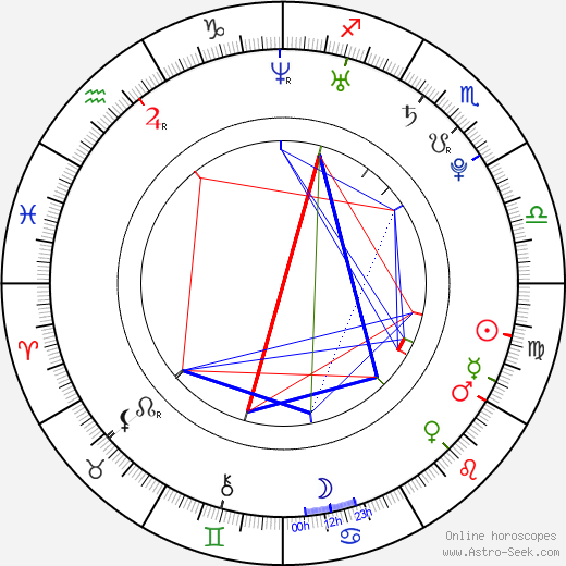 Yung Berg birth chart, Yung Berg astro natal horoscope, astrology