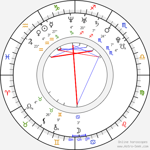 Aleš Slanina birth chart, biography, wikipedia 2019, 2020