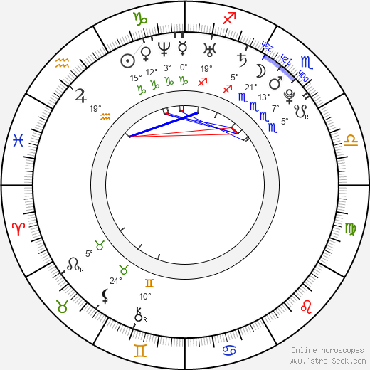 Alex Turner tema natale, biography, Biografia da Wikipedia 2020, 2021