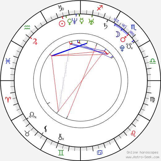 Alex Turner tema natale, oroscopo, Alex Turner oroscopi gratuiti, astrologia