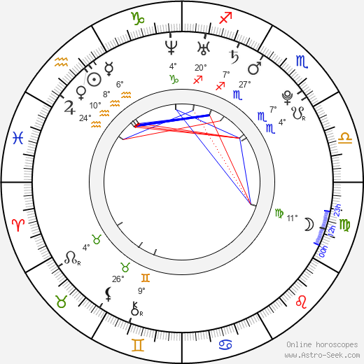 Alexis Texas birth chart, biography, wikipedia 2019, 2020