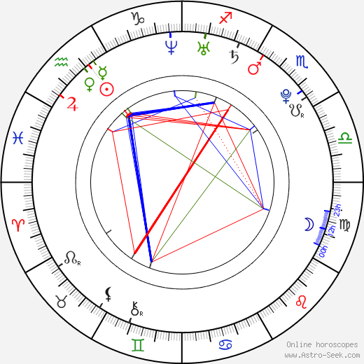 Alexis Texas astro natal birth chart, Alexis Texas horoscope, astrology