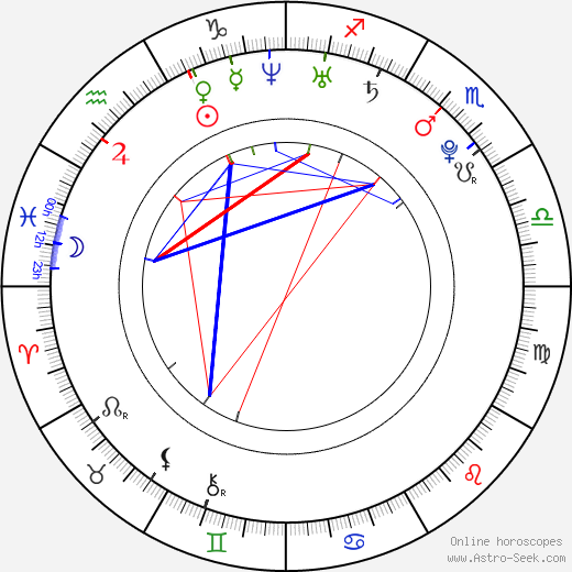 Alexz Johnson astro natal birth chart, Alexz Johnson horoscope, astrology