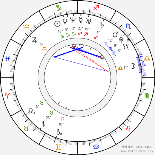 Asa Akira birth chart, biography, wikipedia 2018, 2019