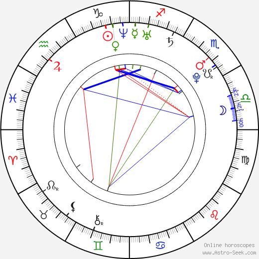 Asa Akira tema natale, oroscopo, Asa Akira oroscopi gratuiti, astrologia