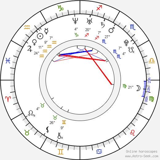 Ashley Lilley birth chart, biography, wikipedia 2018, 2019