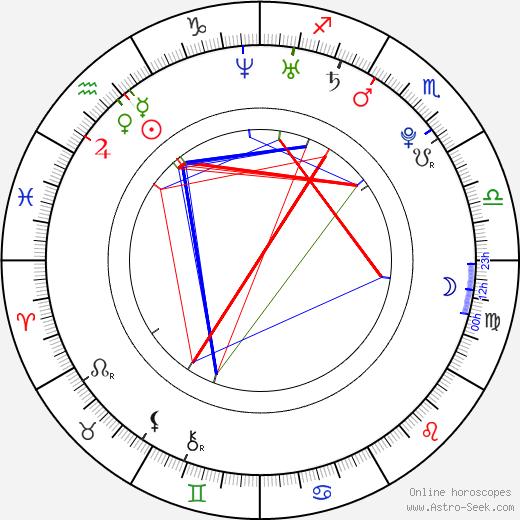 Ashley Lilley astro natal birth chart, Ashley Lilley horoscope, astrology