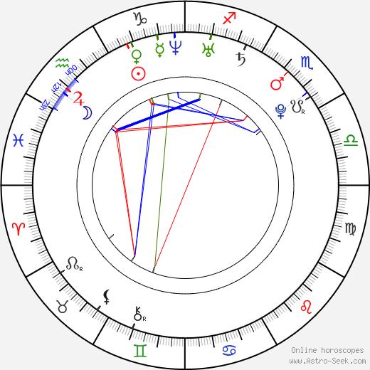 Brad Leong astro natal birth chart, Brad Leong horoscope, astrology