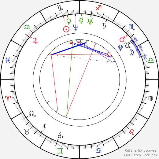 Charlyne Yi astro natal birth chart, Charlyne Yi horoscope, astrology