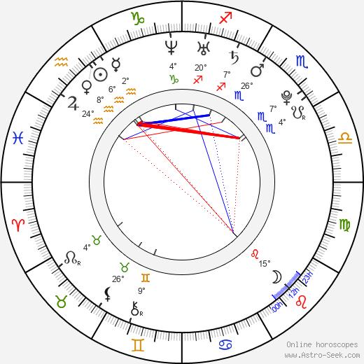 Ciera Payton birth chart, biography, wikipedia 2020, 2021