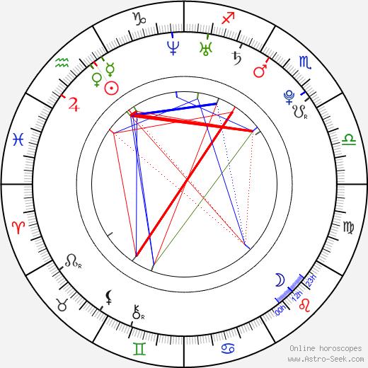 Ciera Payton birth chart, Ciera Payton astro natal horoscope, astrology