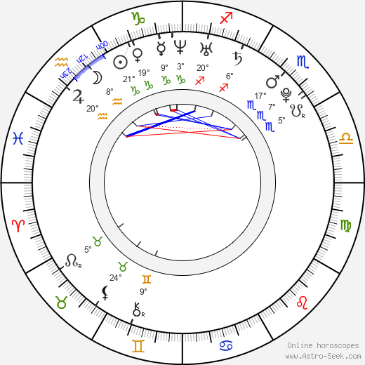 Gavin Bristol birth chart, biography, wikipedia 2018, 2019