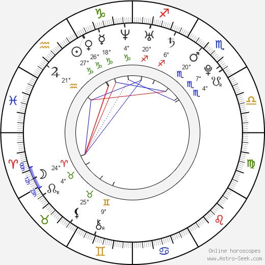 Hale Appleman birth chart, biography, wikipedia 2019, 2020