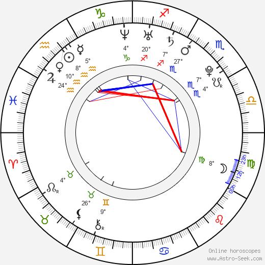 Jessica Ennis birth chart, biography, wikipedia 2019, 2020