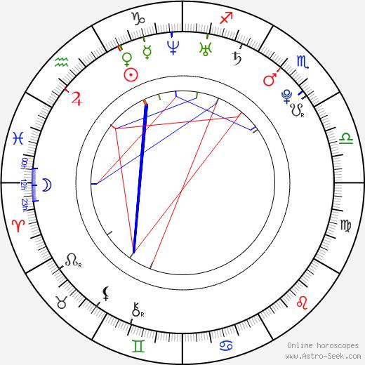 Jessy Schram astro natal birth chart, Jessy Schram horoscope, astrology